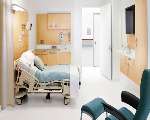 Who is the leading hospital furniture manufacturer in India?