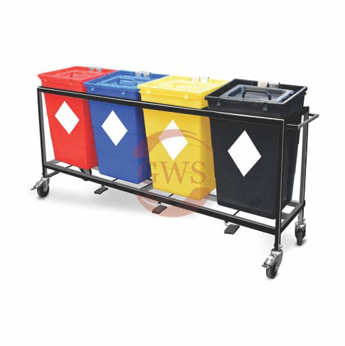 Medical Waste Management Products